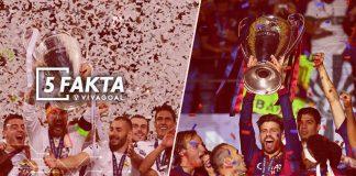 5 Fakta Apakah Klub La Liga akan Mendominasi Liga Champion 2018-2019