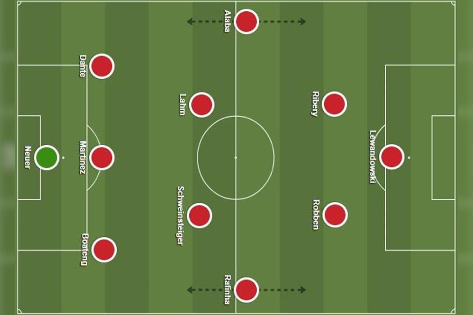 5 Fakta Formasi Sepakbola 3 4 3 Page 3 Of 6 Vivagoal Com