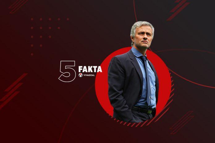 5 Fakta Alasan Pemecatan Jose Mourinho