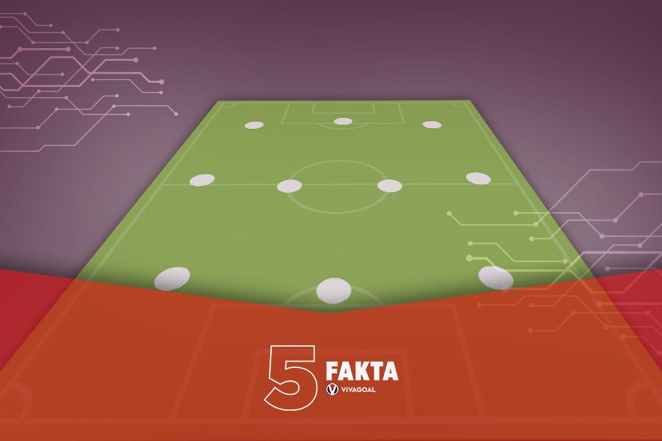5 Fakta Formasi Sepakbola 3-4-3