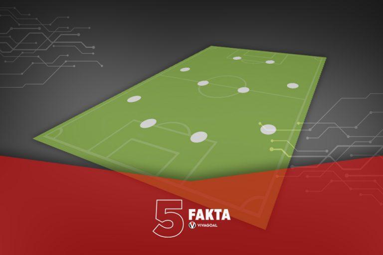 5 Fakta Formasi Sepakbola 4-4-2