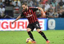 Nasib Higuain Tergantung Striker Baru Milan