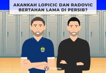 Akankah Lopicic dan Radovic Bertahan Lama di Persib