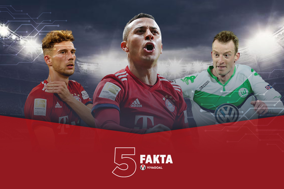 5 Fakta Achter Tersubur di Bundesliga Musim Ini