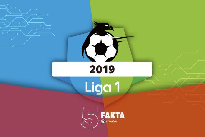5 Fakta Mengejutkan Bergulirnya Liga 1 Indonesia Tahun 2019