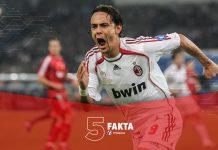 5 Fakta Pencetak Gol Terbanyak Sepanjang Masa di Liga Champions