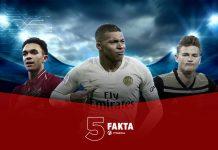 5 Fakta Pemain Muda yang Bisa Menggantikan Era Messi-Ronaldo