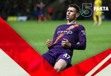 5 Bintang Muda yang Diprediksi Bersinar di Liga Inggris