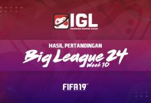 Jalan Terjal Top Player di Minggu Kesepuluh Big League FIFA 19 FUT