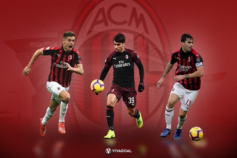 Tiga Pemain Favorit Giampaolo di Milan