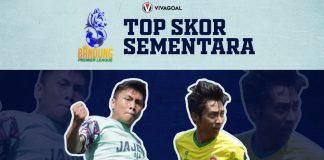 Top Skor Bandung Premier League