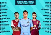 Aston Villa Nobatkan Diri Sebagai Tim Terboros di Inggris!