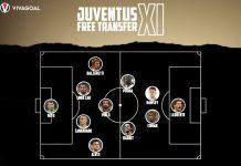 Deretan Pemain Juventus yang Didatangkan Secara Gratis, Siapa Saja?