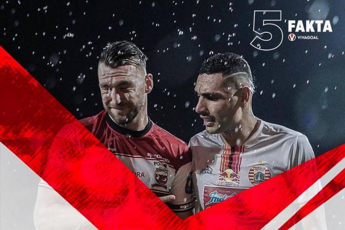 5 Pemain Paling Impresif Liga 1 Indonesia di Paruh Musim 2019/2020