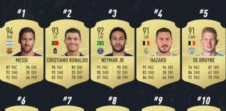 Messi Pemain Terbaik FIFA 20, Ronaldo Kedua