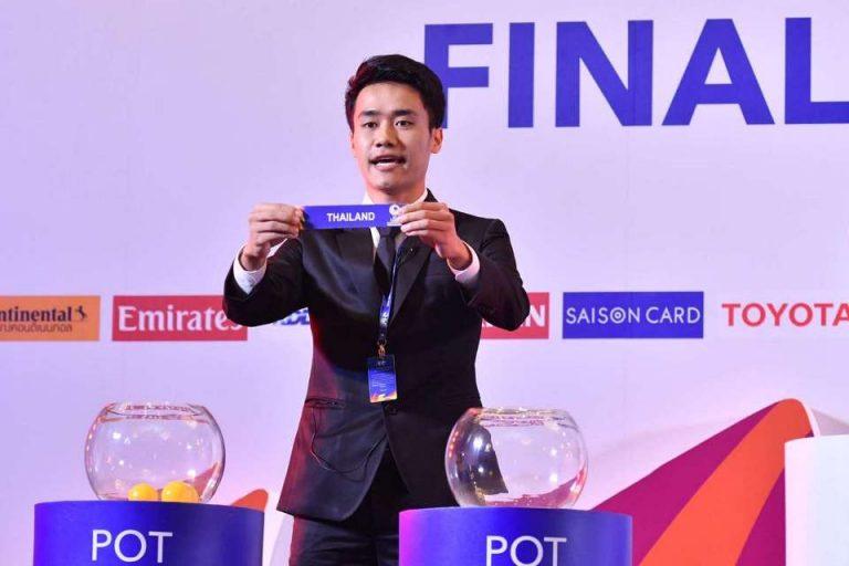 Tanpa Indonesia, Begini Hasil Drawing Grup Piala Asia U-23