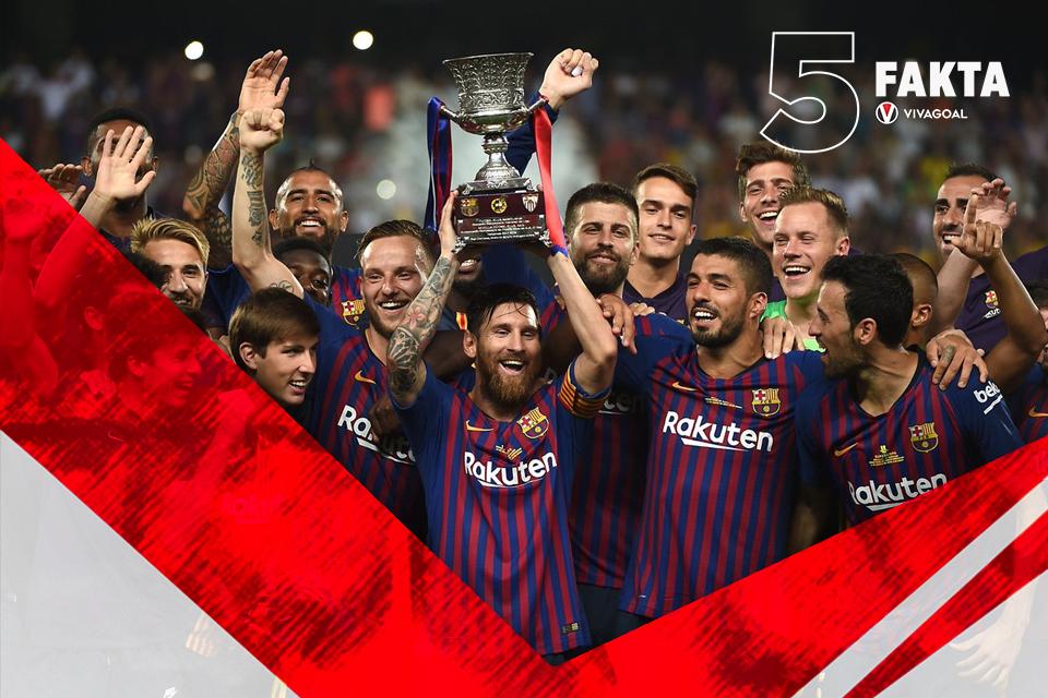 5 Rekor Messi yang Diprediksi Akan Dicapai Musim 2019/20