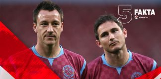 5 Pemain Terbaik Lulusan Akademi West Ham United