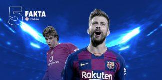 5 Pemain yang Hengkang dan Kembali Lagi ke Klub Barcelona