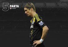 5 Pemain yang Gagal Bersinar di Stamford Bridge