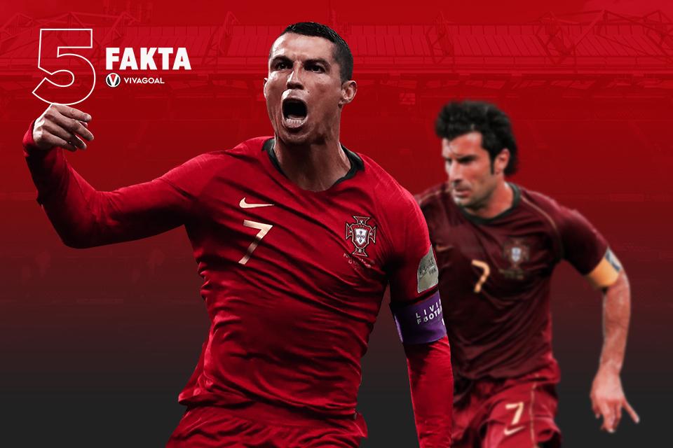5 Pemain Terbaik Portugal Sepanjang Masa