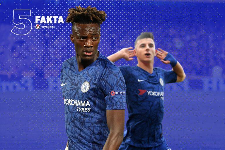 5 Bintang Muda Terbaik Chelsea pada Masa Mendatang