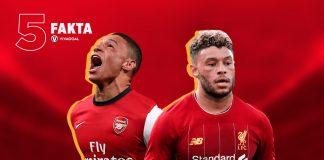 5 Pemain yang Pernah Berseragam Arsenal dan Liverpool