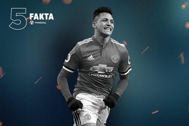 5 Pemain Produk Gagal Manchester United dengan Harga Mahal