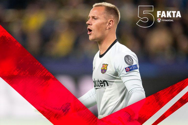 5 Pemain yang Miliki Peran Besar bagi Barcelona Kejar Treble Winners