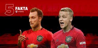 5 Pemain yang Sangat Dibutuhkan Man United Musim Mendatang