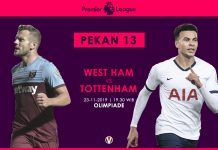 Prediksi West Ham VS Spurs: Pembuktian 'The Special One'