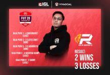 Hasil FUT Champions Stage II: Raja Pugu Pulang dengan Kepala Tegak