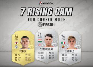 7 Attacking Midfielder Menjanjikan di Career Mode FIFA 20