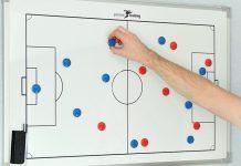 7 Formasi Terbaik yang Bisa DImainkan di FIFA 20