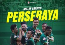 Liga 1 2019 adalah Roller Coaster untuk Persebaya Surabaya