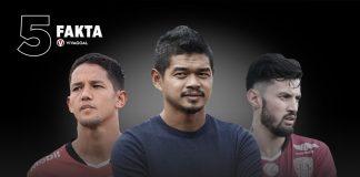5 Pemain Lokal yang Pernah Menjadi Bintang Iklan
