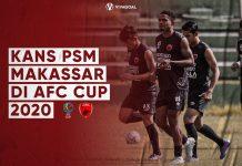 Menakar Peluang PSM di AFC Cup 2020