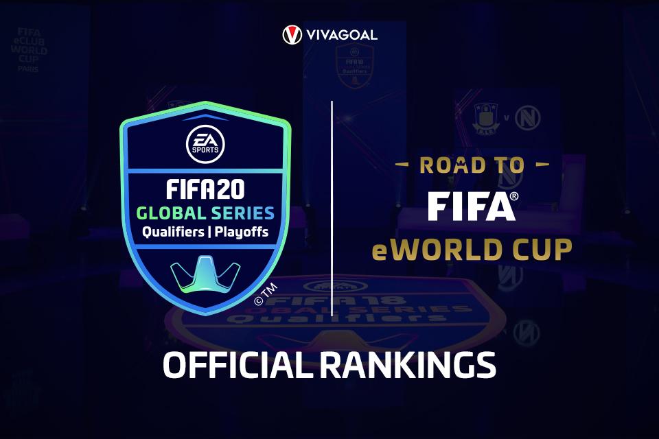 FIFA 20 Resmi Rilis Peringkat di Global Series. Siapa Berjaya?