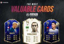 5 Pemain Paling Berharga di Game FIFA 20 FUT