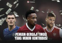Daftar Pemain Bergaji Tinggi Minim Kontribusi di Premier League
