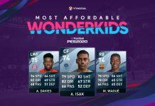 10 Wonderkid dengan Harga Kompetitif di eFootball PES 2020