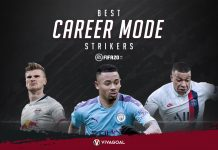 5 Striker Mematikan di Career Mode FIFA 20