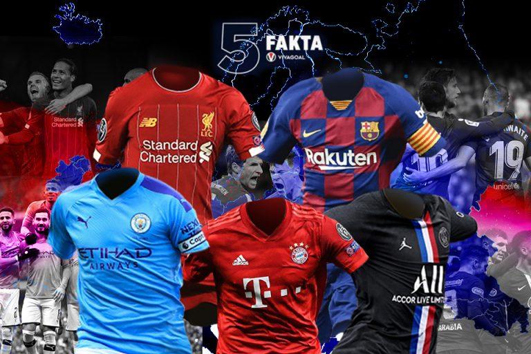 5 Klub Terbaik di Dunia, Tim Asal Inggris Mendominasi