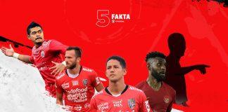 5 Pemain Indonesia