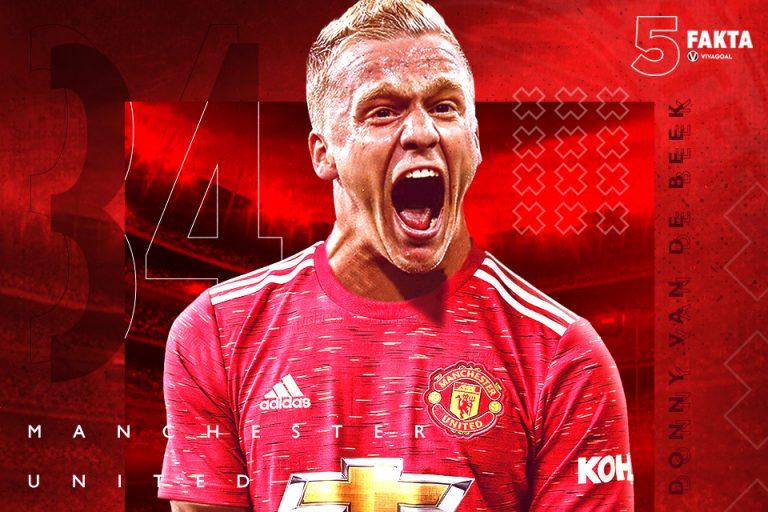 5 Fakta Van de Beek, Rekrutan Baru Manchester United