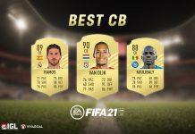 Jajaran Palang Pintu Tebaik di FIFA 21
