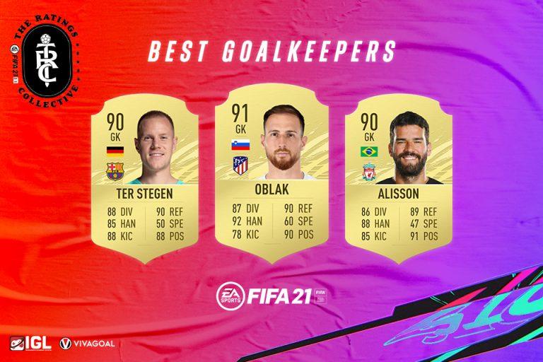 Deretan Kiper Terbaik di FIFA 21