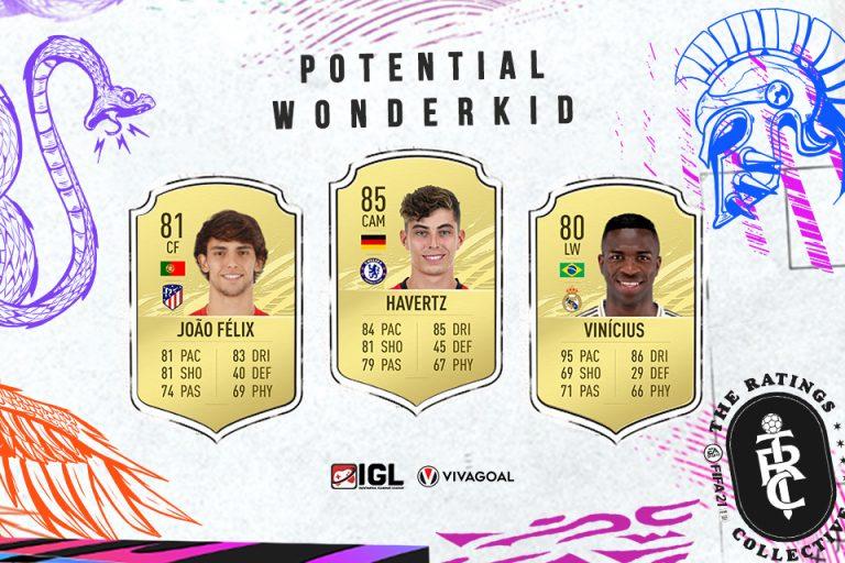 Wonderkid-Wonderkid Potensial Pada Career Mode FIFA 21