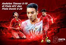 5 Fakta Timnas U-19