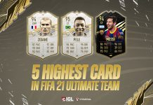 5 Pemain dengan Rating Tertinggi di FIFA 21 Ultimate Team
